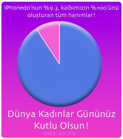 dunyakadinlar2014