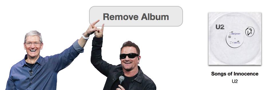 RemoveSOI